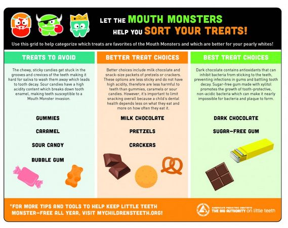 A guide to Halloween candy provided by AADP.